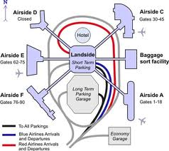 tampa diagram Airports