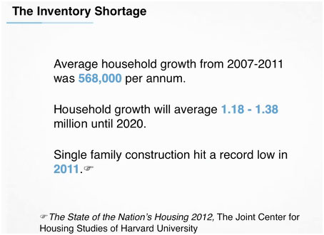Inventory-shortage-2
